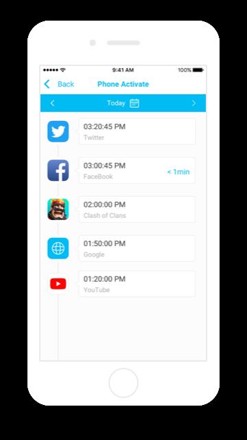 Famisafe Monitor App Usage