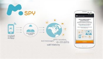 What Is FlexiSPY's iPhone Monitoring Software?
