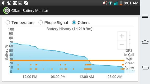monitor de bateria