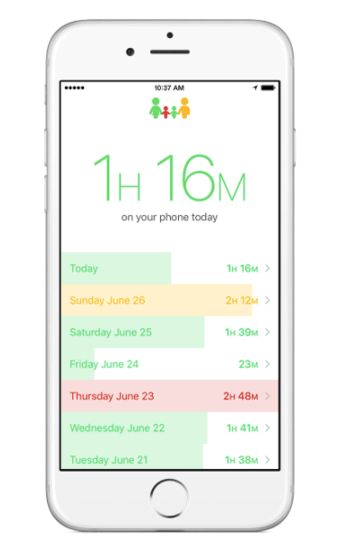 Really Helpful Apps To Monitor Phone Usage On iPhone