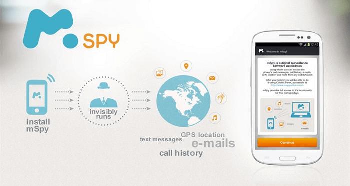 Traceur de SMS - mspy