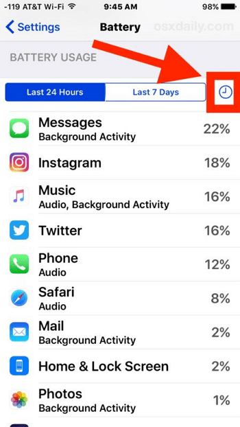 check app usage on iPhone 5