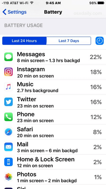 check app usage on iPhone 7