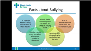 how does bullying affect people 5
