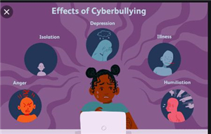 Bullying and Cyberbullying: what is the difference?