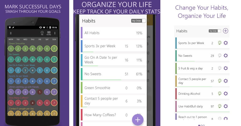 Features of Habit tracker