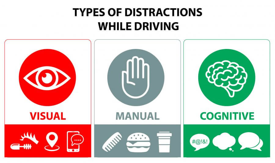 defensive driving tips - stay away from distractions
