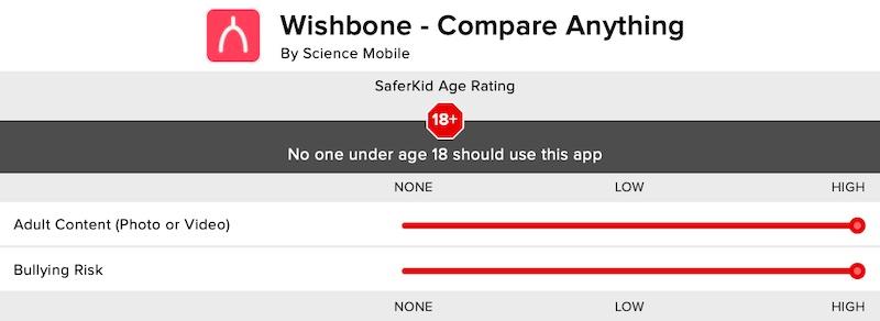 is wishbone safe 3