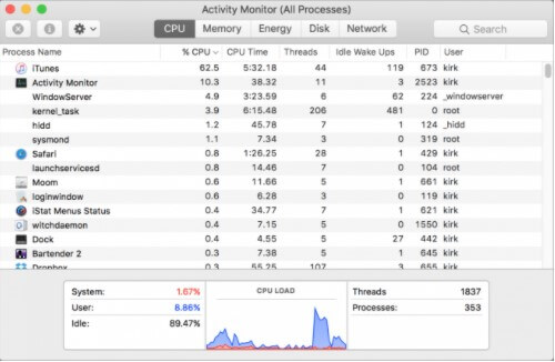 activity monitor mac CPU