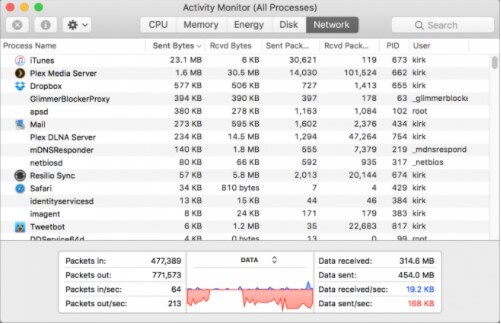 activity monitor mac Network