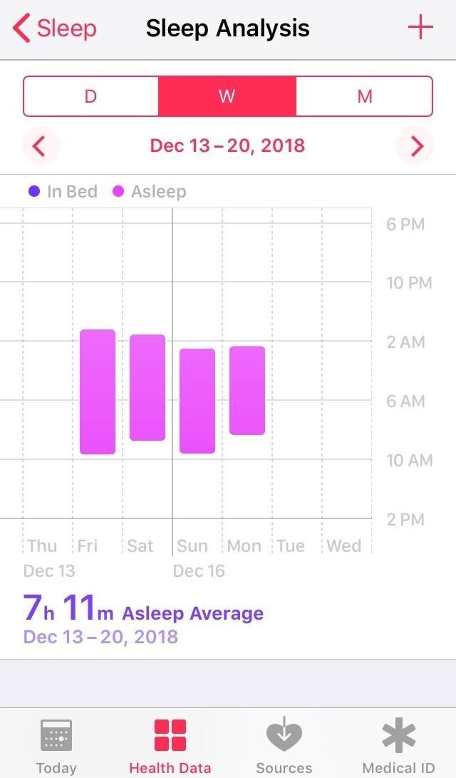 iphone health app - sleep tracking