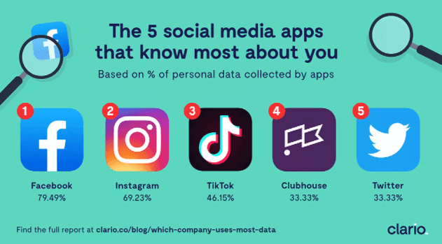 Why Not Recommend Children To Use TikTok?